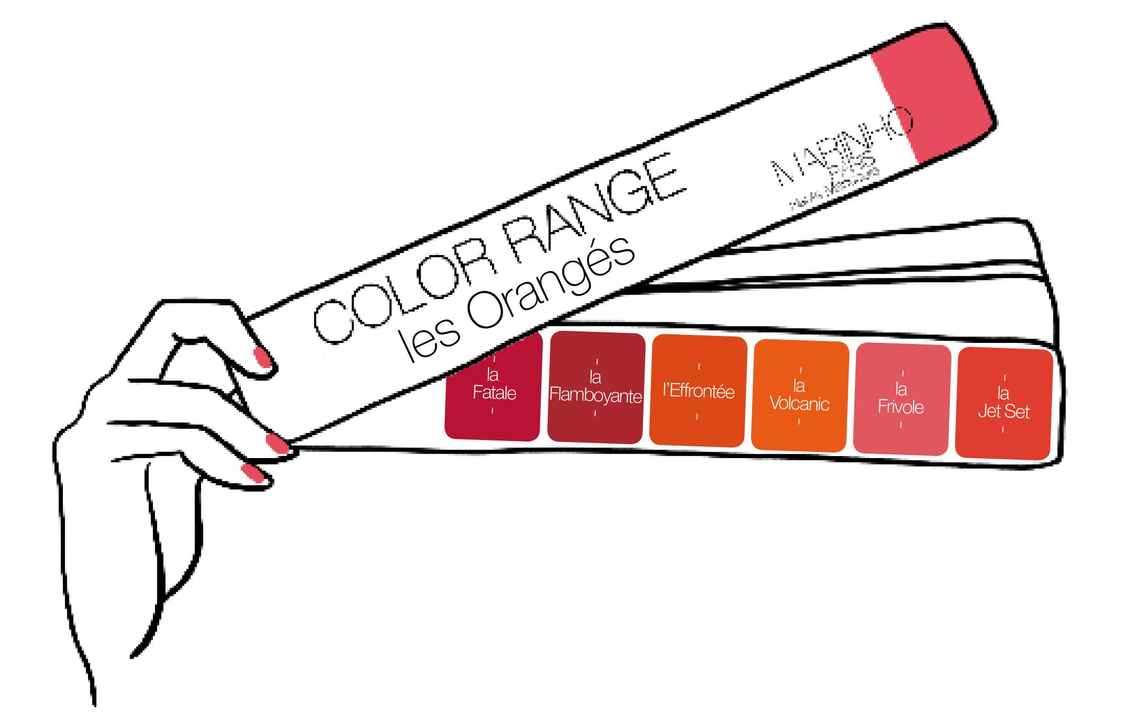 gamme couleur vernis orange marinho paris