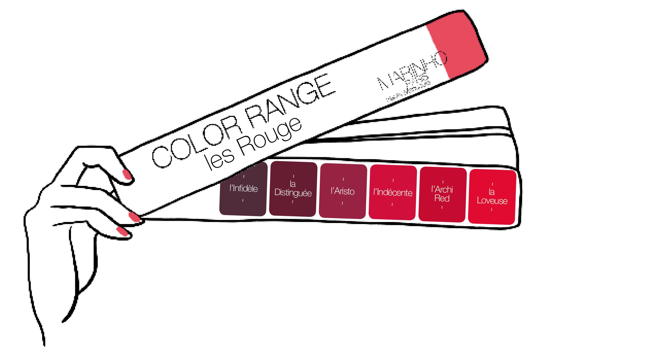gamme couleur vernis rouge marinho paris
